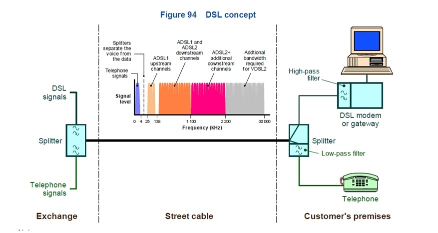 basic wiring diagram push button circuit basic landline diagram adsl and copper lines - old australian telephones